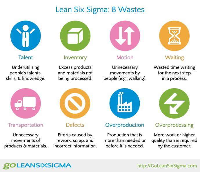 Nine Top Reasons Why Process Initiatives Fail