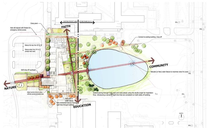 Madonna University - Franciscan Center for Science and Media,Site Plan