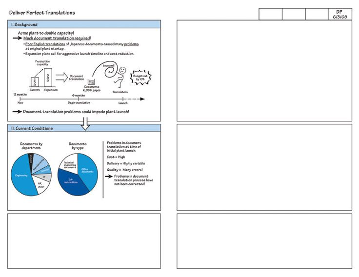 64 best images about a3 reports on pinterest problem for A3 process improvement template