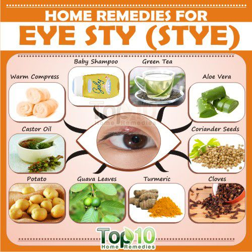 Home Remedies for Eye Sty (Stye)