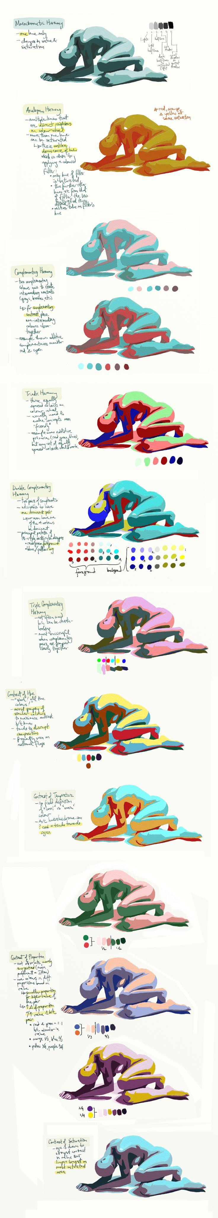 Colour Harmonies and Contrasts by theThirdCartel.deviantart.com on @DeviantArt