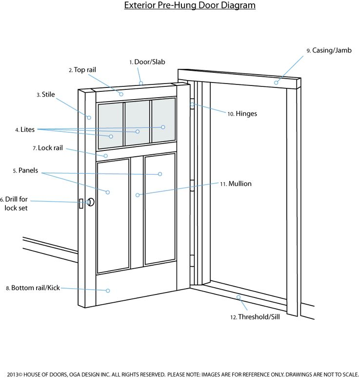Glass Door Handle Assembly Drawing