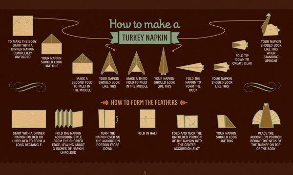 The Turkey Napkin