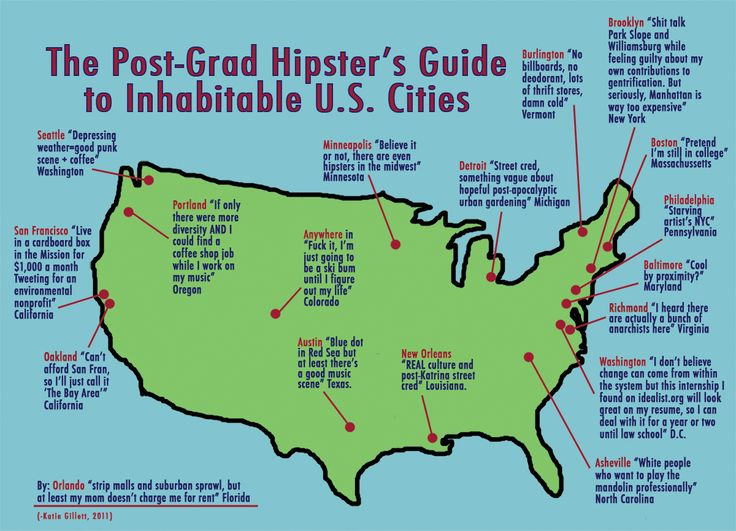 where hipsters live
