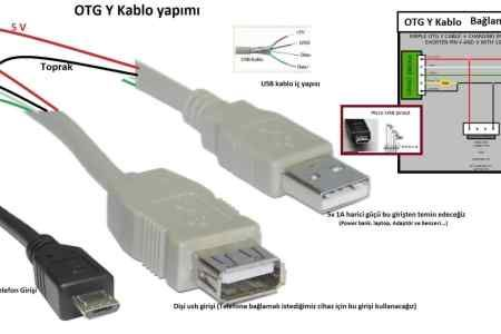 Otg Usb Cable Wiring Diagram Usb To Rs232 Cable Wiring Diagram, Usb Adapter Wiring Diagram, Usb