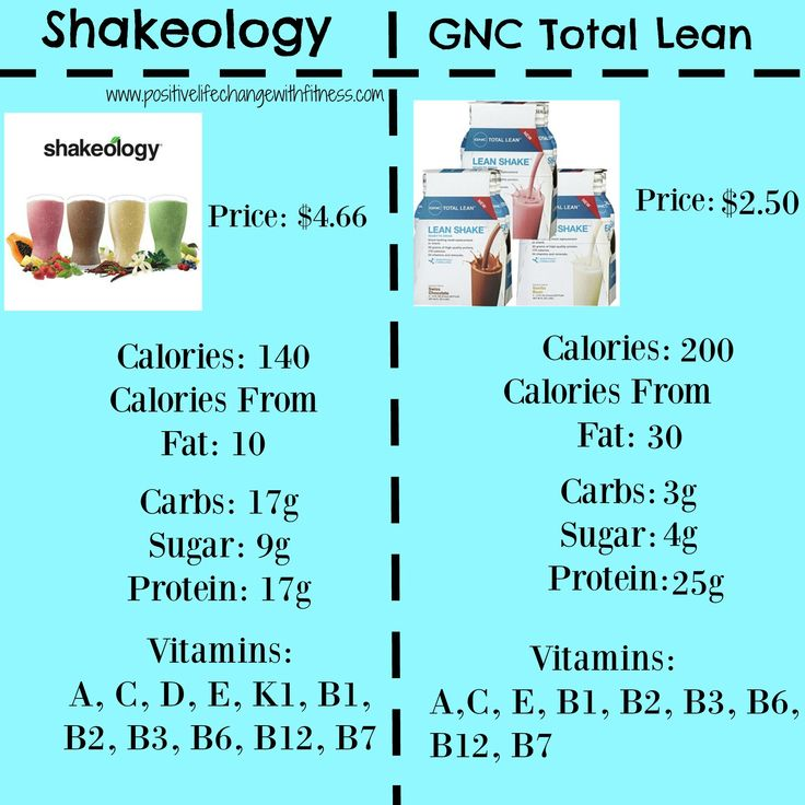 Shakeology Vs. GNC Total Lean Price, Calories, Carbs, Sugar, Protein & Vitamins. Click for more info on Shakeology! #shakeology #gnc #totallean #dailydoseofnutrition #cleaneating #shake #smoothie #protein #mealreplacement #healthysnack