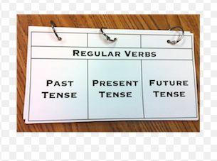 Kumpulan Regular Verbs (Kata Kerja Beraturan) Dari A-Z Beserta Bentuk V2 dan V3 Nya & Contoh Kalimat - http://www.kuliahbahasainggris.com/kumpulan-regular-verbs-kata-kerja-beraturan-dari-a-z-beserta-bentuk-v2-dan-v3-nya-contoh-kalimat/
