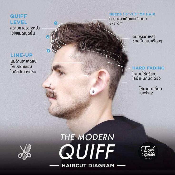 Quiff прическа мужская