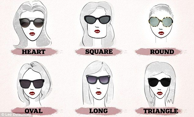 With millions of shapes, styles and colours to choose from, it's deceptively easy to  up with a pair of shades that doesn't flatter your face shape, according to sunglasses expert Grace Woodward