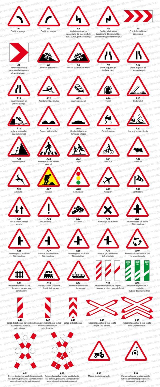 sigeurotrafic-indicatoare-rutiere-de-avertizare