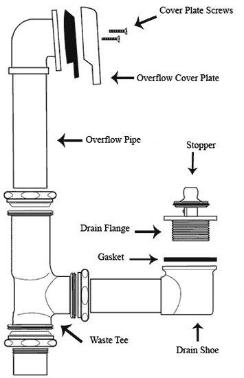 tub drain diagram