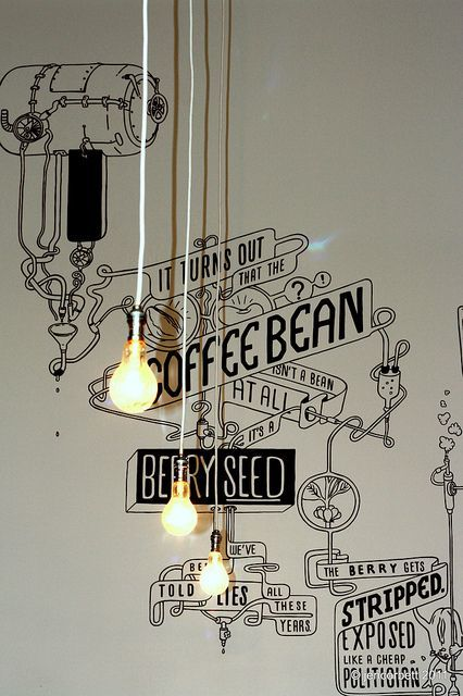 Shaky Isles Coffee Co.   Auckland: