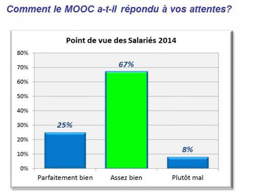 Qu'est ce qui plaît dans les MOOCs ?