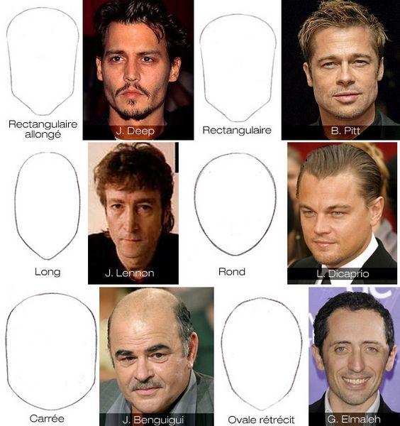 31 New Hairstyles For Men 2021 Guide 3: Portrait_manga_2_contour_visage_b.jpg (564 600)