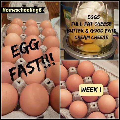 Egg Fast Menu