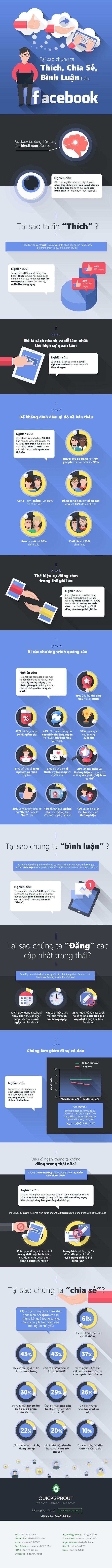 92 best Social media images on Pinterest
