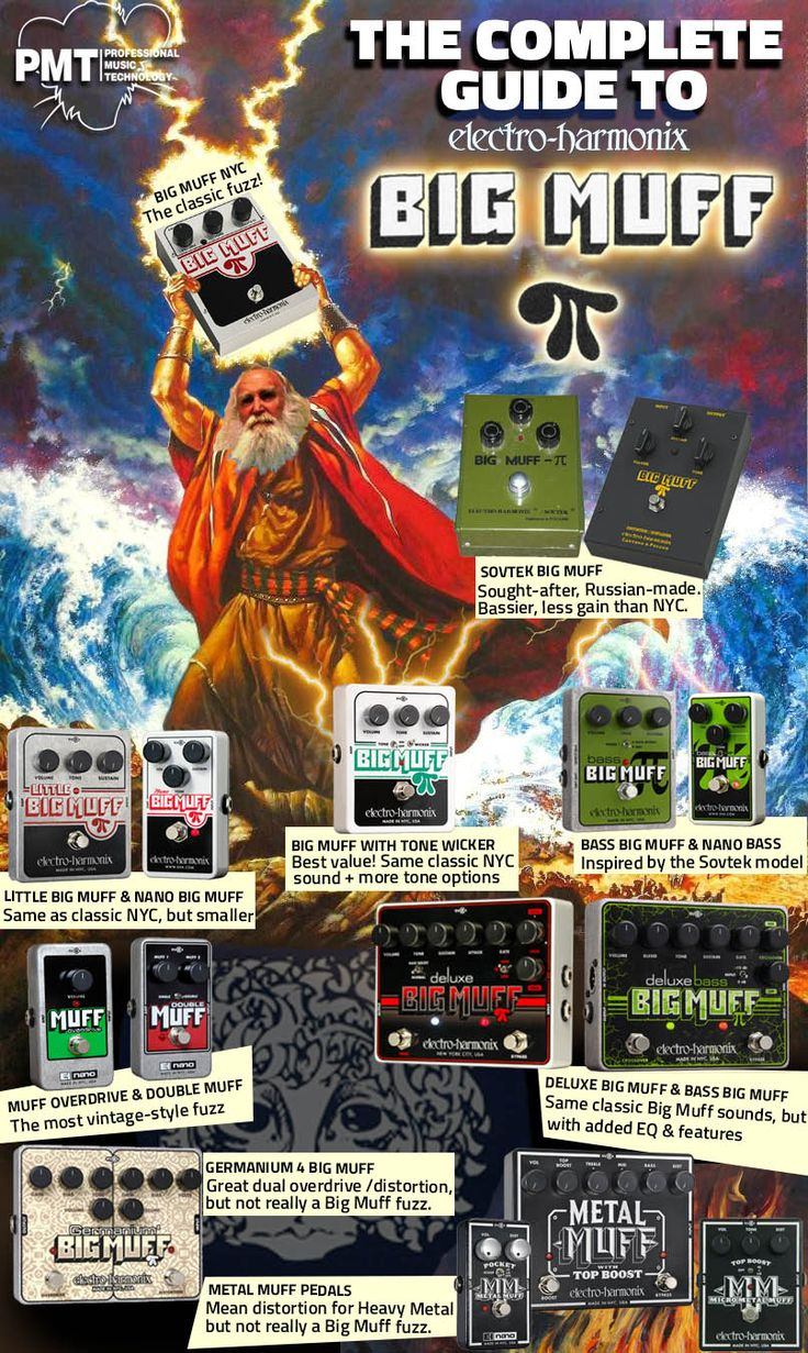 Electro-Harmonix Big Muff Comparison chart