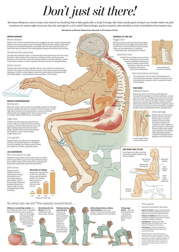 Save the poster and print out to give to clients or take to an office chair massage event. Great info for everyone.