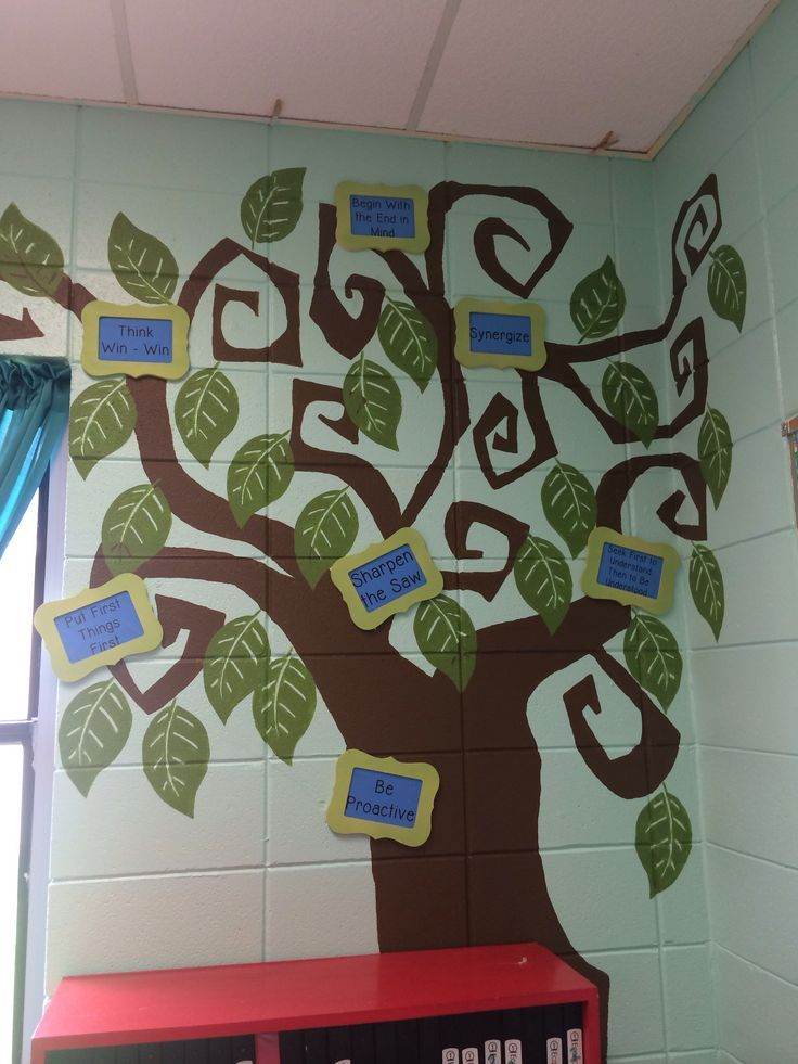 22 best leader in me trees images on pinterest school for 7 habits tree mural