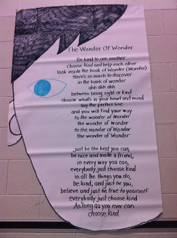 choose kindUse for poetry unit. Students write a poem then put on a bulletin board.