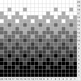 Ombre, knittingchart
