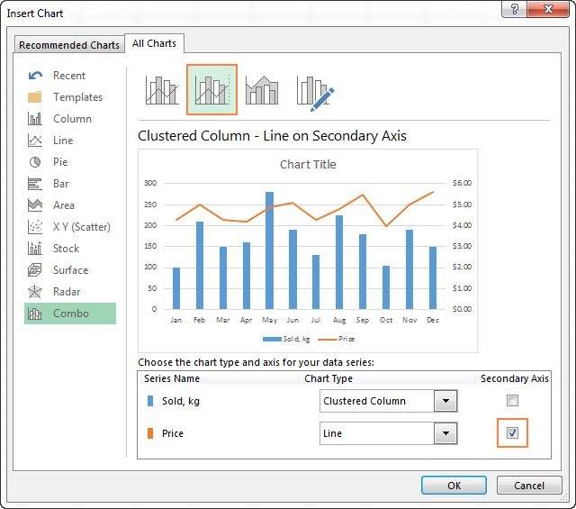how to make a bar line graph on excel ipad