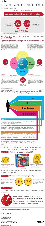 ¿Qué es Realidad Aumentada? Una infografía para los Profesionales de Marketing y Ventas