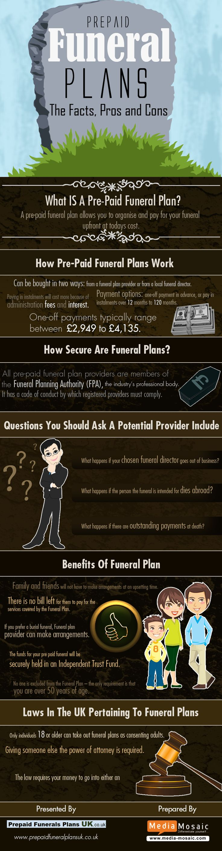 Prepaid Funeral Plans – The Facts ,Pros and Cons  #infographic