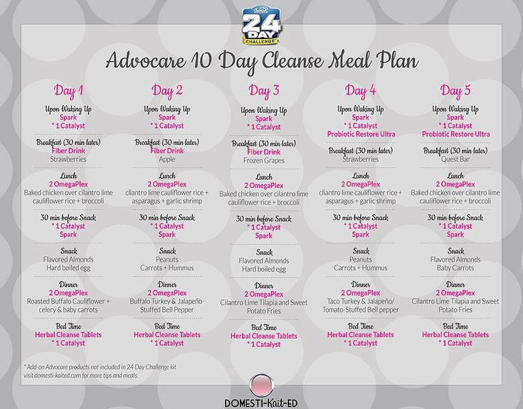 AdvoCare 10 Day Cleanse Phase Meal Plan