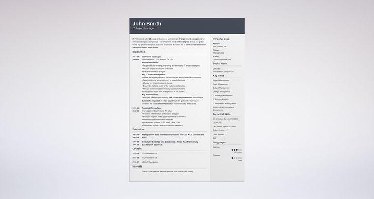 combination resume format