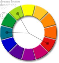 3-primary color wheel chart with split-complementary colors