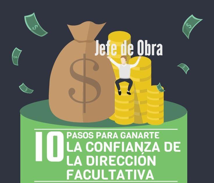 NO GANARSE LA CONFIANZA DE LA DIRECCIÓN FACULTATIVA: ERROR#8 de JEFE DE OBRA. | Procedimiento Constructivo ARDILA