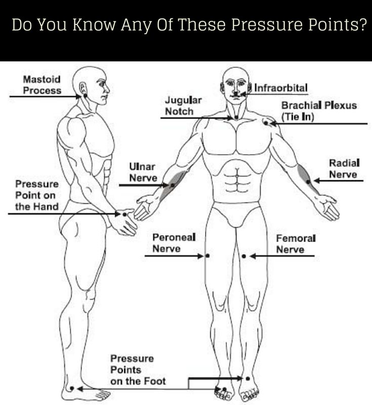 Do You Know Any of These Pressure Points| Self Defense Tips- The best self…