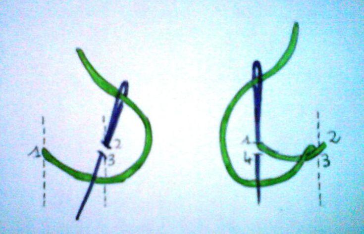 Point de chaînette double, Galon de Plougastel