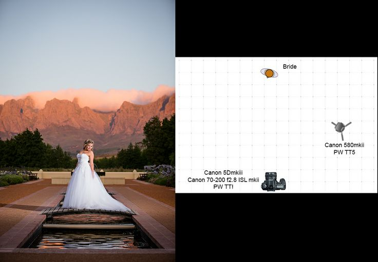This is form a wedding I recently photographed just outside Cape Town.  The important thing is to decide what you want your ambient light to look like and then only bring in the flash. Bare flash balanced with natural light here.  #wedding #weddingphotographer #capetownweddingphotographer #OCF #Offcameraflash #pocketwizard #canon  www.dreampixweddings.com