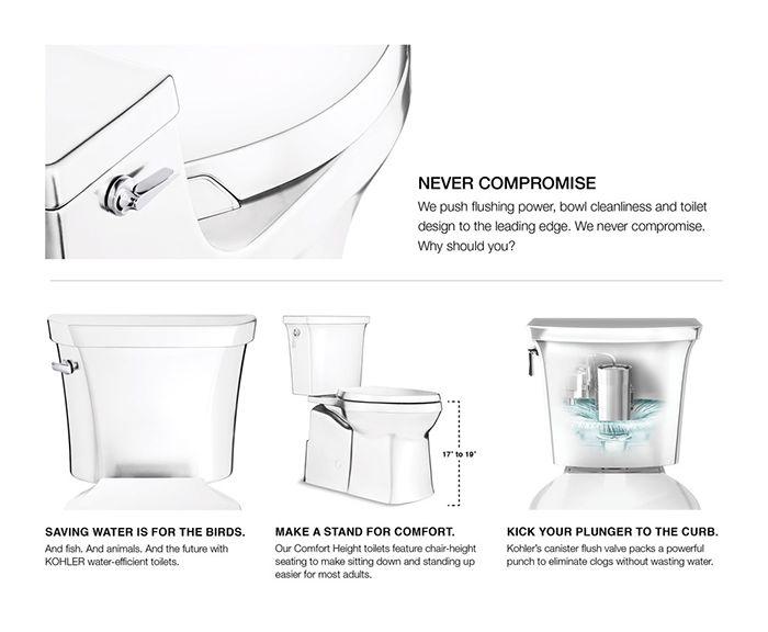 Kohler Santa Rosa Comfort Height 1 Piece 1 28 Gpf Single Flush Compact Elongated Toilet With Aquapiston Flush In White 3810 0 Water Sense Kohler Chair Height