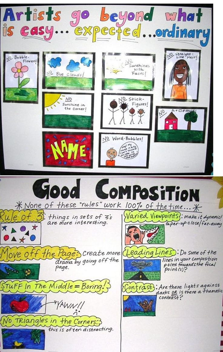 25+ best ideas about Art classroom posters on Pinterest | My ...