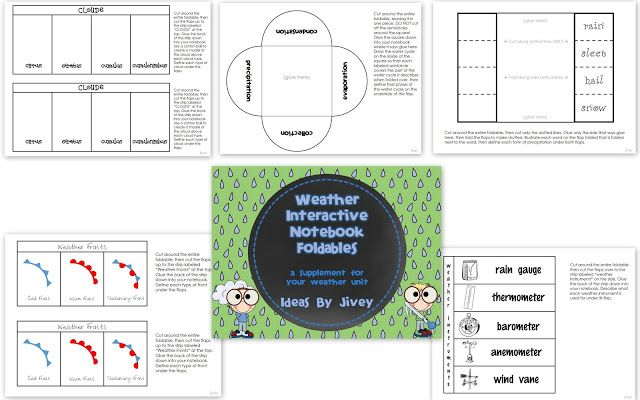 Weather Mentor Text_ What will the Weather be? Amazing foldables, etc. Weather features, fronts