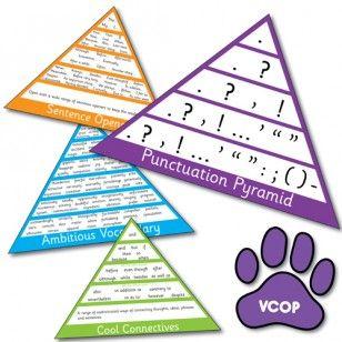 VCOP Pyramids
