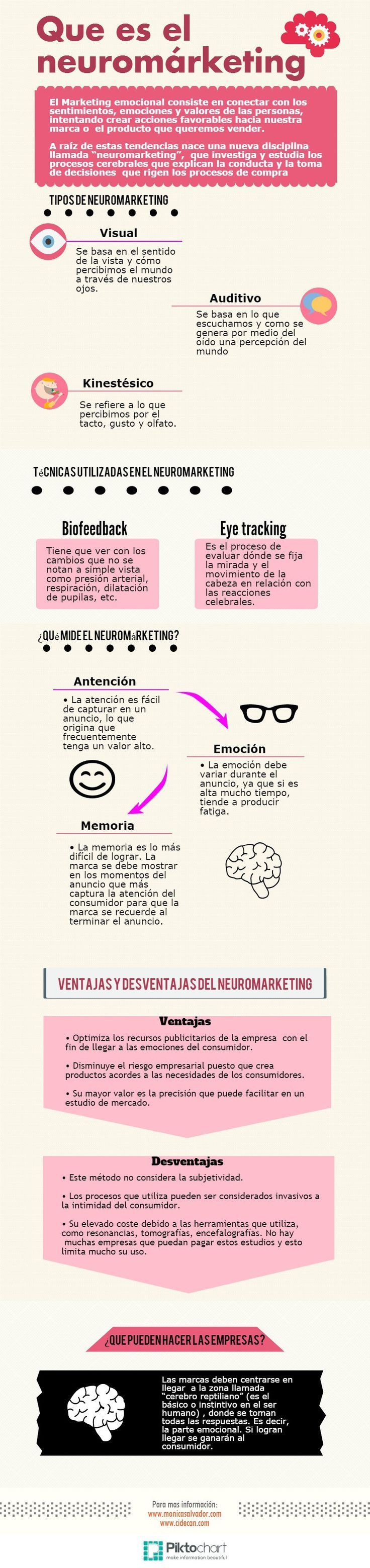 Cómo utilizar el #neuromarketing | www.neuromarketingytecnologia.com/blog