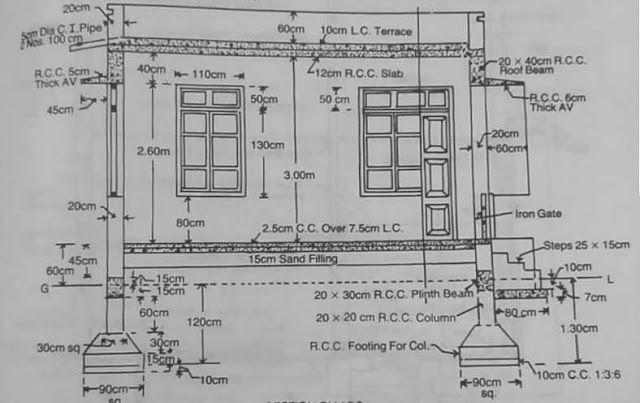 Civil Estimating &  Costing: SAMPLE ESTIMATE FOR R.C.C. FRAMED BUILD