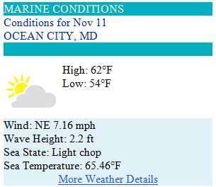 Ocean City MD Weather Forecast for Tuesday, Nov 11, 2014 - Couple more nice days before the Polar Freeze... #oceancity