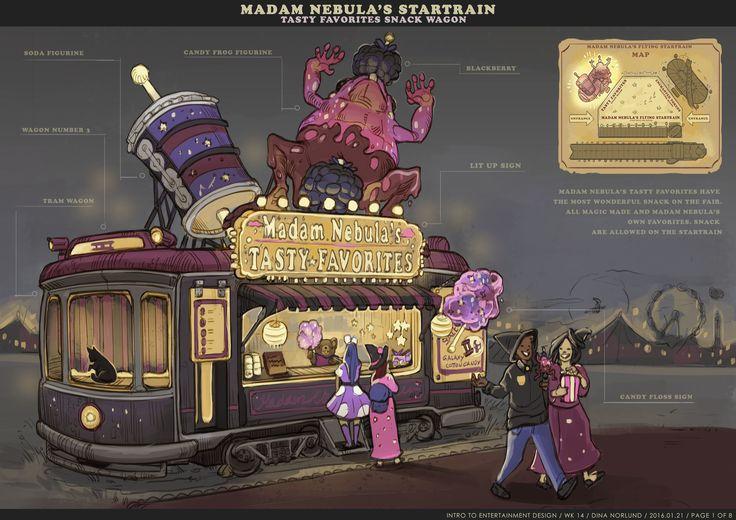 ArtStation - Madam Nebulas Flying Startrain - A Witch Fair Attraction, Dina Norlund
