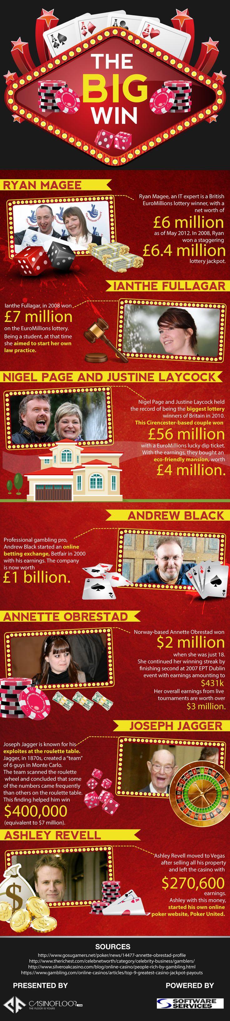 Gambling betting - wide range of sports betting casino nevada red rock