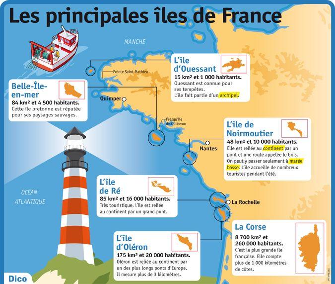 Fiche exposés : Les principales îles de France