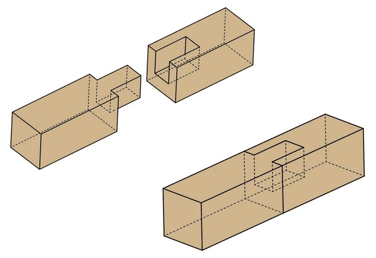 woodworking bridle joint | Bridle joint