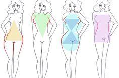 Pour savoir se mettre en avant avec ses habits, il faut d'abord savoir comment est faite notre silhouette ! L'équipe des animeuZ mode de madmoiZelle t'explique tout ! On compte généralement 6 morphologies mais tu n'appartiens peut-être pas à une exclusivement car ce sont des généralités. Tu as une silhouette en rond mais tes hanches [...]