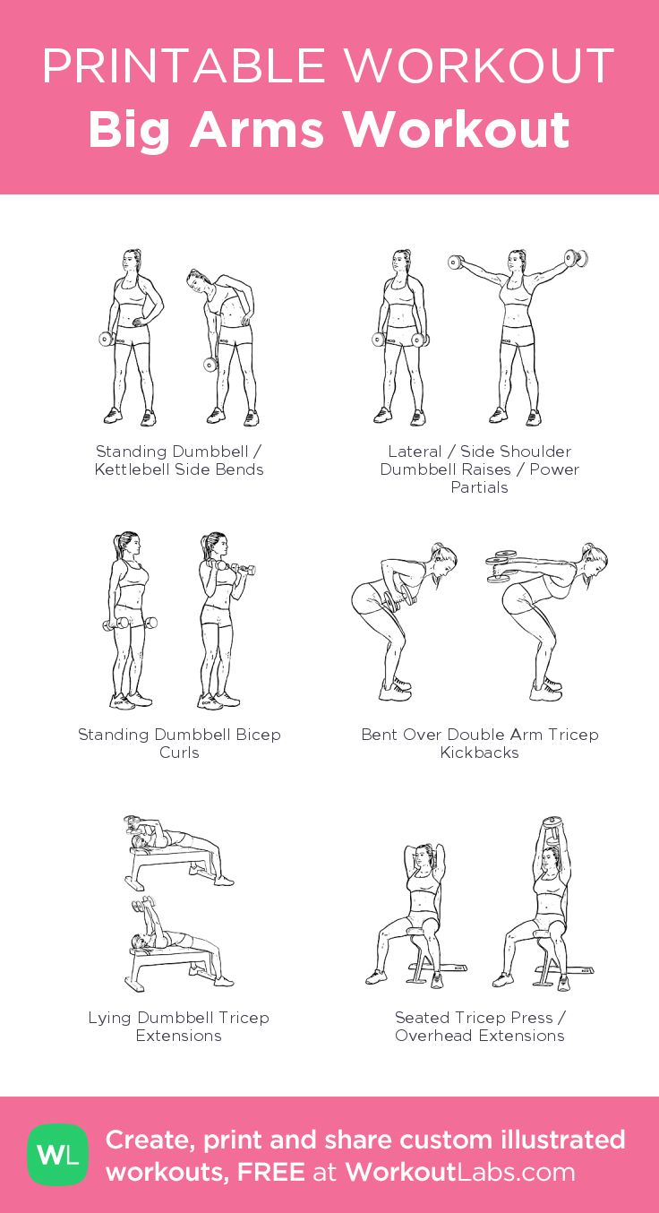Big Arms Workout –illustrated exercise plan created at WorkoutLabs.com • Click for a printable PDF and to build your own #customworkout