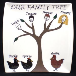 OUR FAMILY TREE FATHER'S DAY PLATE (SQUARE) - 7 CHARACTERS