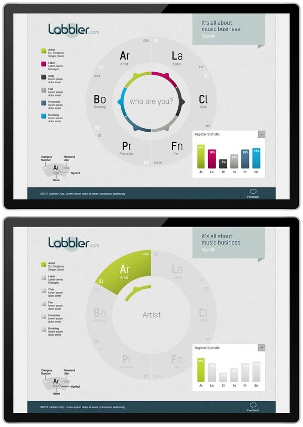 Labbler – User Interface Design by Martin Oberhäuser